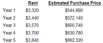 Rent_to_own_grid